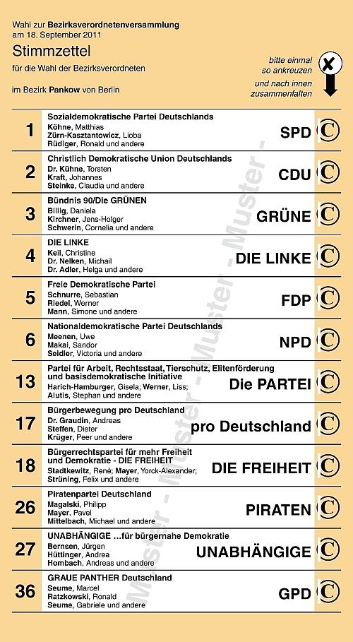 Parteienlisten zur Wahl der BVV